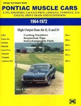 Pontiac Muscle Cars 1964-72